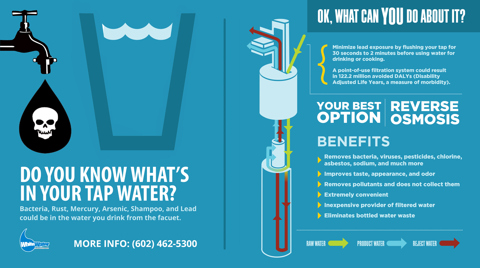 Reverse-Osmosis-Infographic