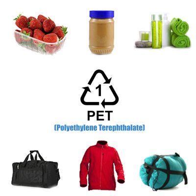 pet examples